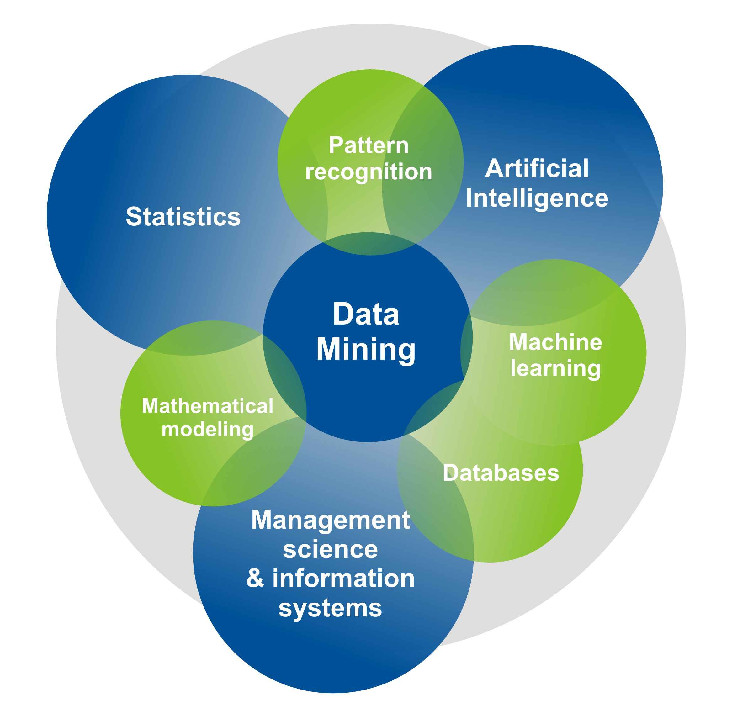 Research paper on data mining free download